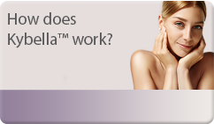 How does Kybella™ work?