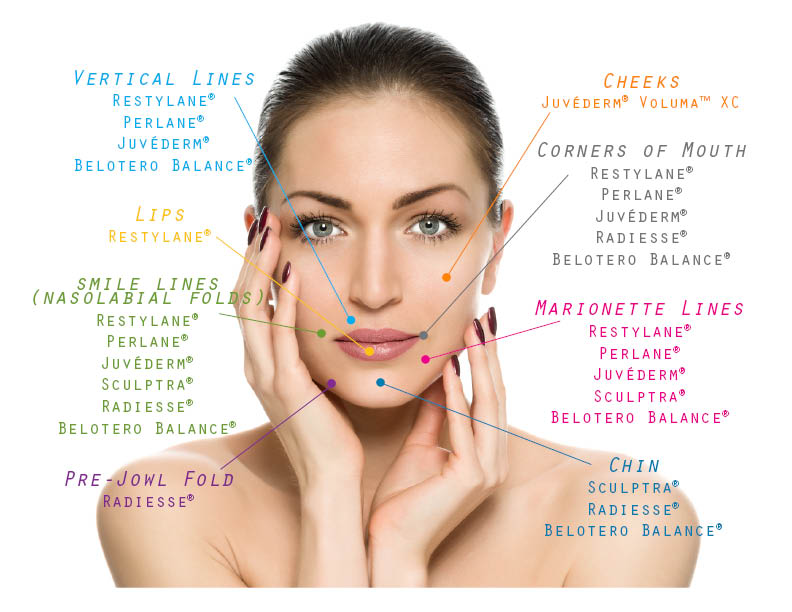 facial mole meaning