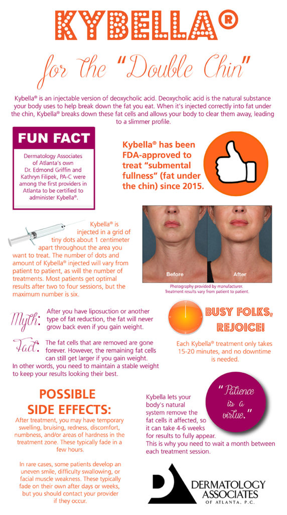 how to get rid of neck fat | Dermatology Associates of